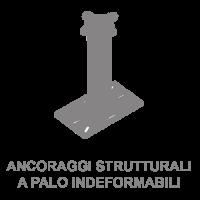 ANCORAGGI STRUTTURALI A PALO INDEFORMABILI